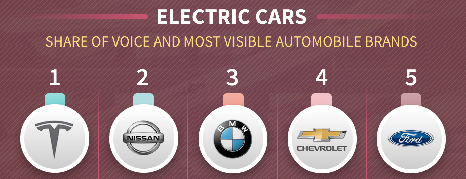 Top car brands for electric cars