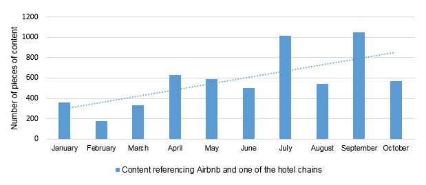 airbnb-graphic