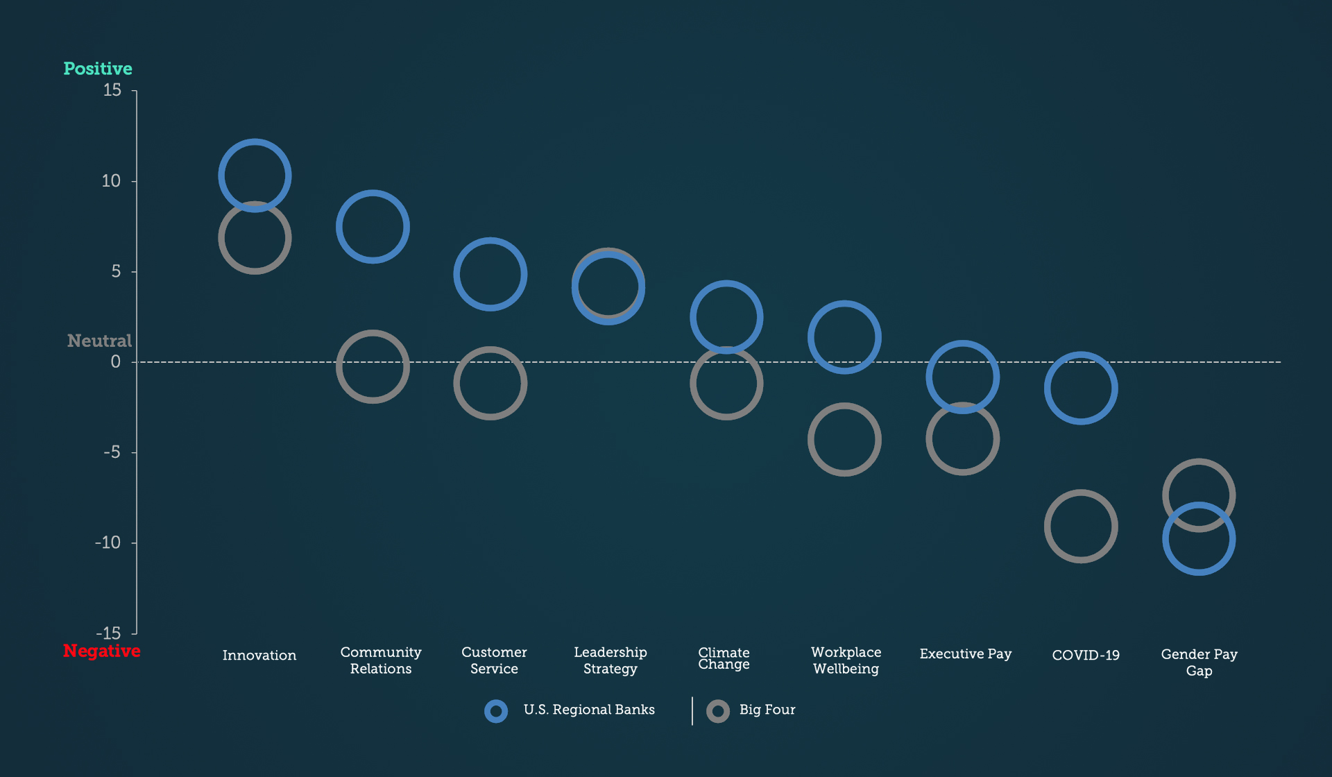 covid-us-bank-chart