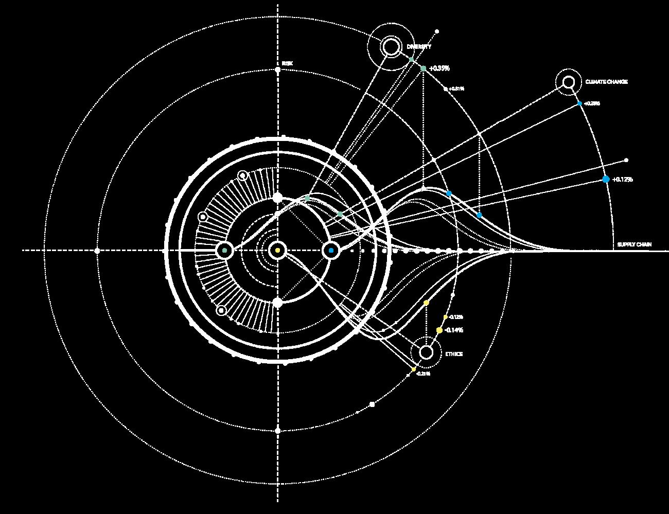 ESG Intelligence