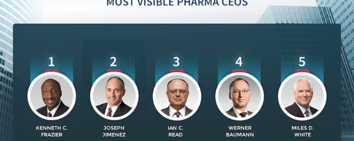 Who are the most visible global Pharma CEOs?